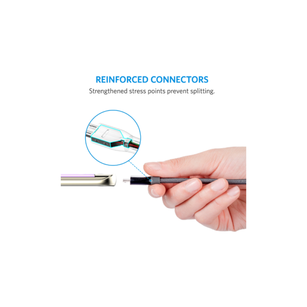 Anker PowerLine+ 1Meter (3ft) Micro USB Cable (Gray)